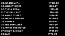 Top 100 TV Shows of the'80s (Updated)